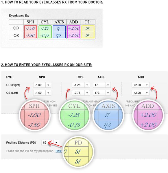how to read your eyeglasses prescription image